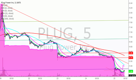 PLUG: Step by step going down