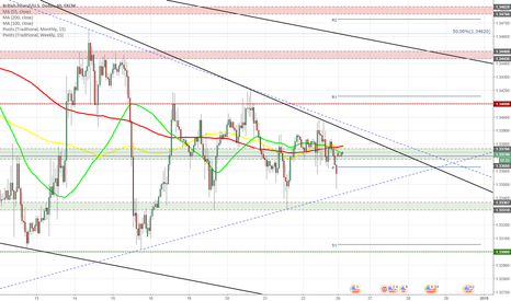 GBPUSD: GBP/USD does not succeed to climb above 1.3400