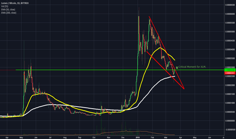 XLMBTC: Critical Moment for XLM