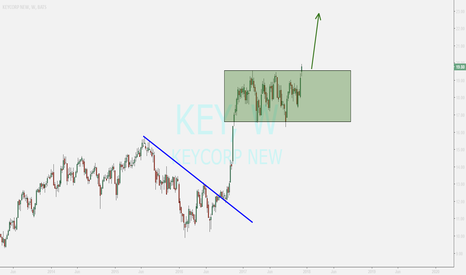 KEY: key...breakout , buying