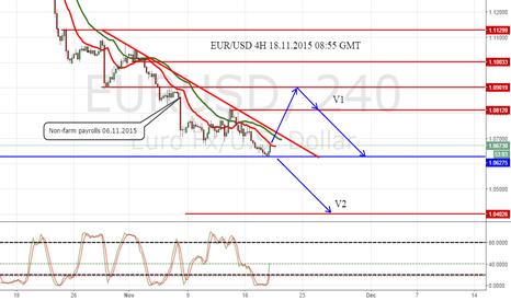 EURUSD: Variant of evolution of EUR/USD on today's FOMC