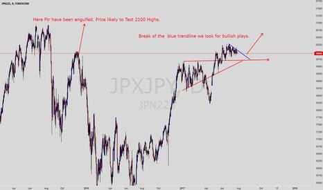 JPXJPY: Nikkei Long Idea