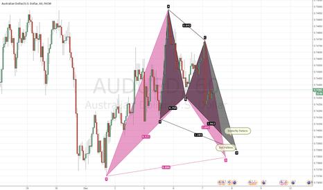 AUDUSD: AUDUSD - 1H - Bat and Butterfly Pattern