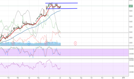A: A Has Entered Into A Consolidation