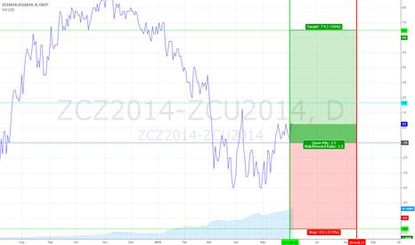 ZCZ2014-ZCU2014: Corn Intra-Commodity Spread