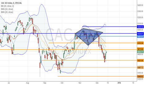 CAC: CAC40: Blueprints 9.