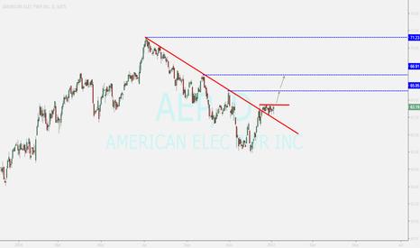 AEP: american electric power review ...buy