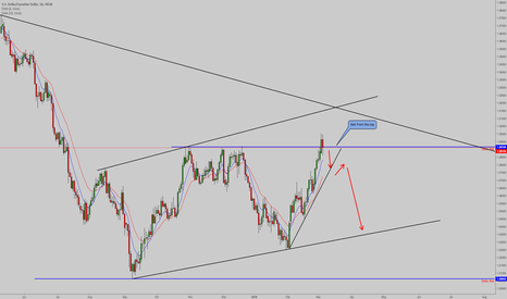 USDCAD: USDCAD Complete PAttern