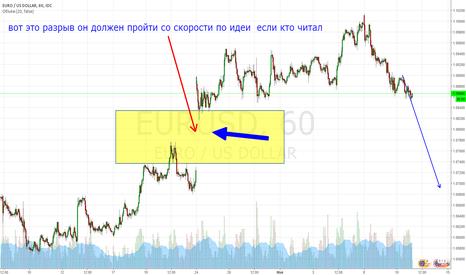 EURUSD: вниз разрыв пройдет