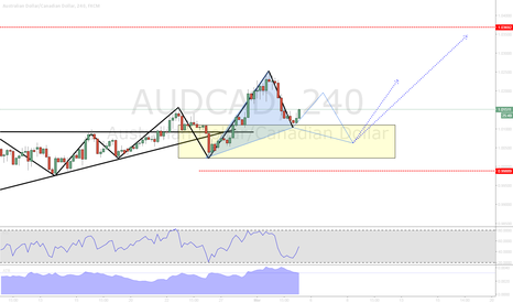 AUDCAD: AUDCAD H4 - Second chance of entry?