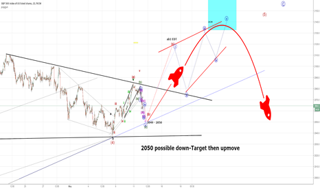 SPX500: Spx first down then could come a dynamic upmove