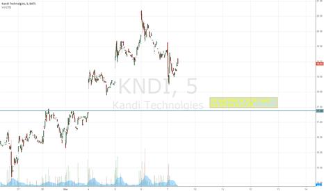 KNDI: KNDI