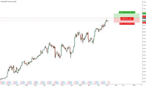 MSFT: Microsoft trend trade