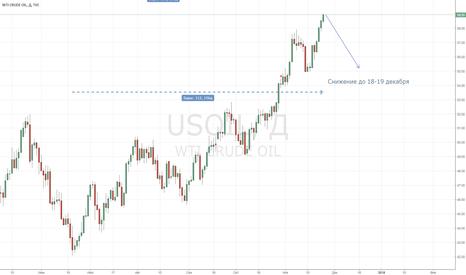 USOIL: нефть - прогноз на 2 недели