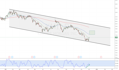 KMI: KMI - Stochastic Divergence Channel Support