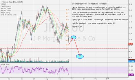 JPM: Nice Pattern