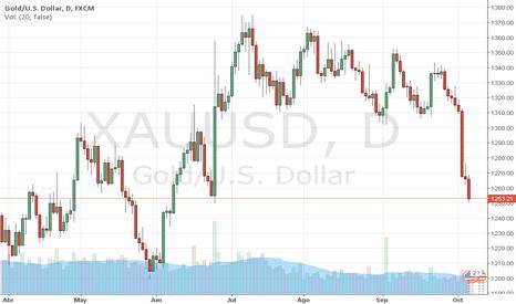 XAUUSD: GOLD: ORO sigue cayendo. (Claves 1.250$), Trader MARCO DA COSTA