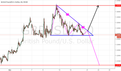 GBPUSD: YELLEN HEADS THE PARITY OFF