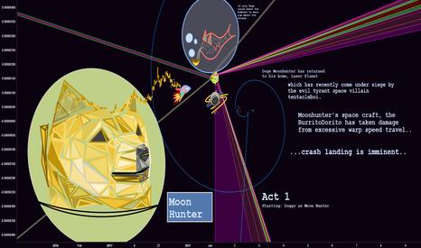DOGEBTC: DOGE Moonhunter