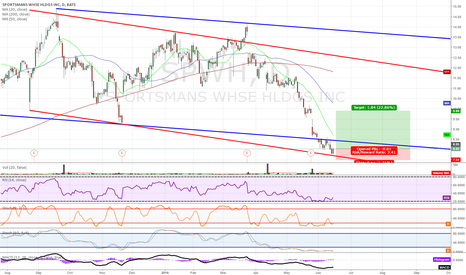 SPWH: SPWH long, channel divergence