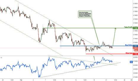 CADCHF: CADCHF remain bullish after channel exit
