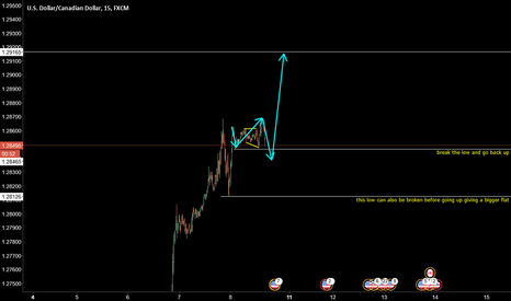 USDCAD: pre nfp