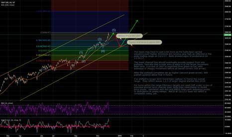 SPX: Elliott Wave: Week of 12/4/17 - Volatility (opportunity) returns