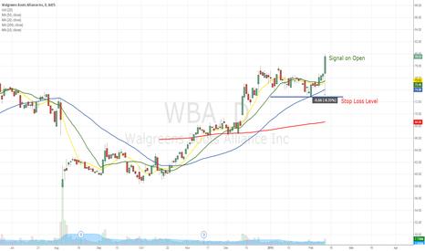 WBA: Potential Buy signal on Open. WBA uptrend