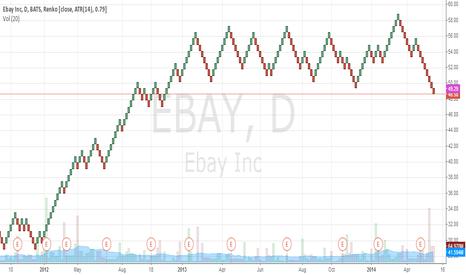 """EBAY: """"ebay"""""""