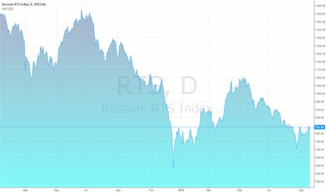 RTS: https://www.tradingview.com/chart/?symbol=INDEX%3ARTS