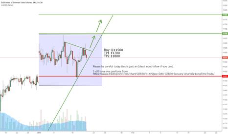 GER30: Dax Trading Idea 01-20-17