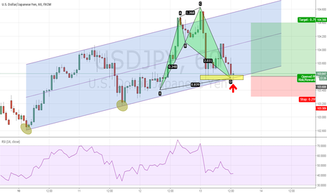 USDJPY: USDJPY - Scalping long for 75 pips