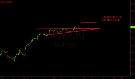 SPX: SPX measured move 2187