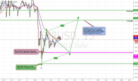 EURUSD: EURUSD Probable AB=CD pattern (Long)
