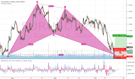 EURUSD: EURUSD intraweek idea