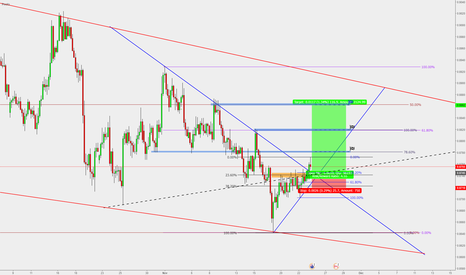 NZDCAD: NZD/CAD : Buy opportunity (H4)
