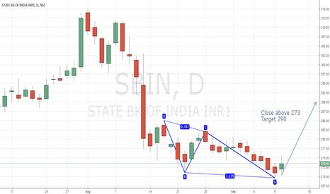 SBIN: SBI - Bullish
