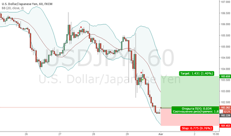 USDJPY: BUY 102.22 | STOP 101.50 | TAKE 103.65