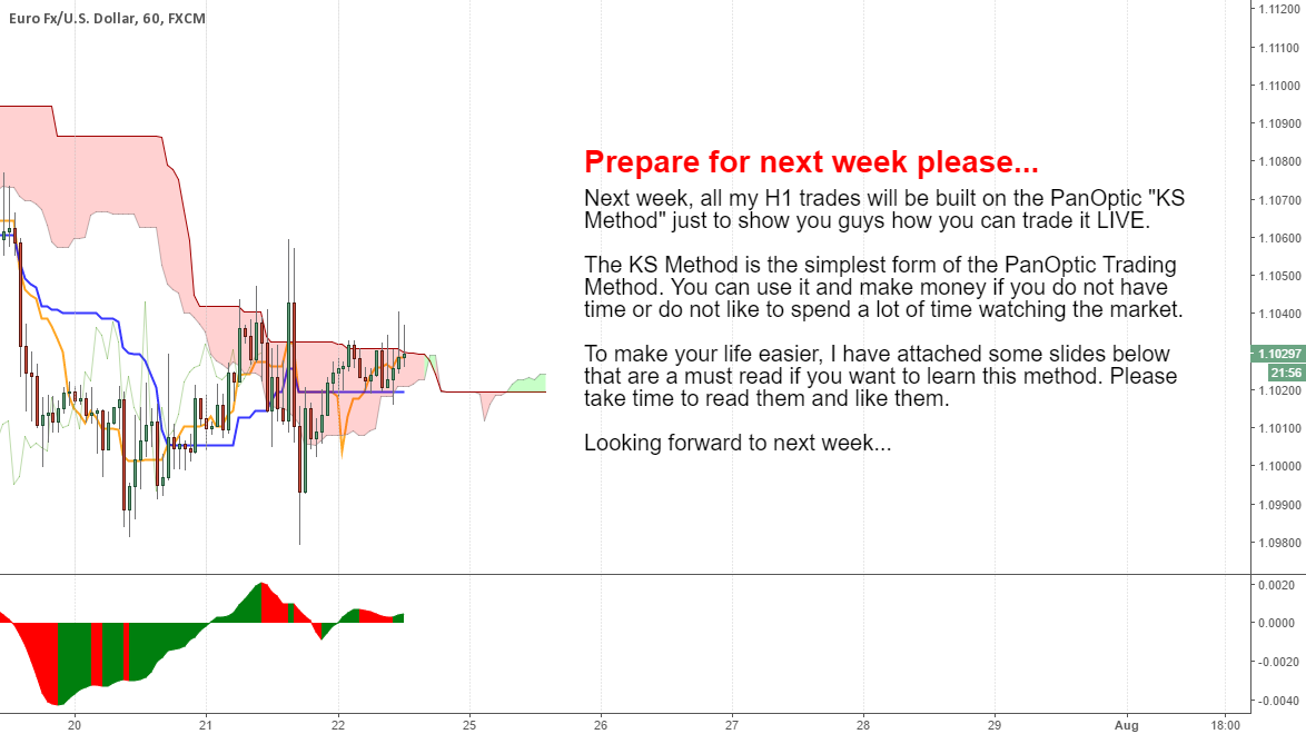 "PLEASE READ THIS TO TRADE THE ""KS METHOD' NEXT WEEK..."