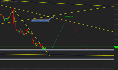 AUDUSD: IT'S TIME TO LONG AUSSIE... TEMPORARILY.