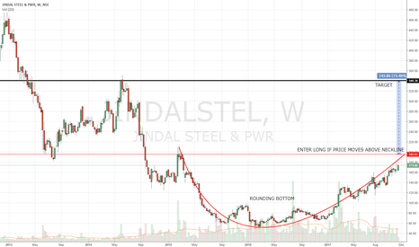 JINDALSTEL: JSPL - STRONG MULTI YEAR BREAKOUT ON CARDS