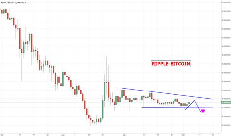 XRPBTC: RIPPLE-BITCOIN.