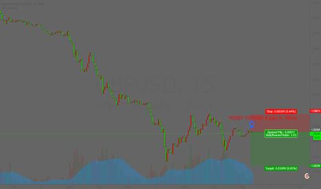 GBPUSD: money coming