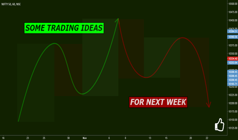 NIFTY: SOME TRADING IDEAS FOR NEXT WEEK
