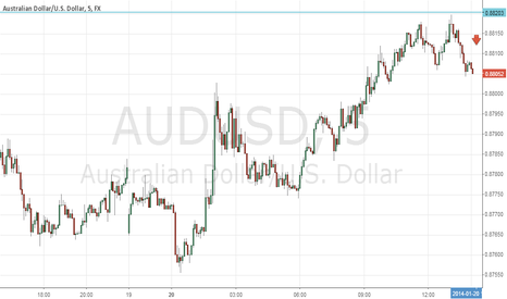 AUDUSD: Aussie sell