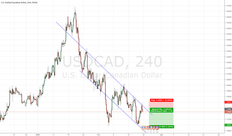 USDCAD: Let oil lead the way