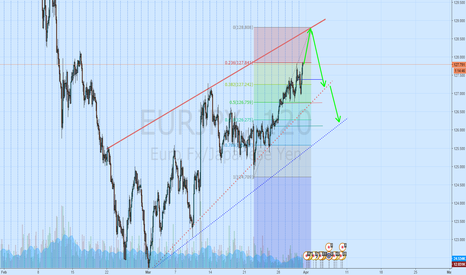 EURJPY: eurjpy up&down