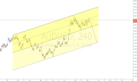 AUDUSD: AUDUSD Short the middle channel