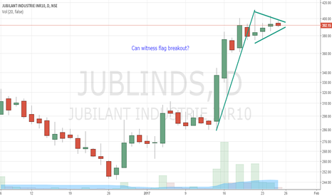 JUBLINDS: Jublinds - Flag Breakout can be witnessed
