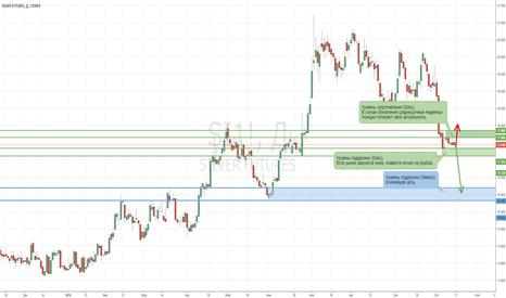 SI1!: Медвежьи позиции на рынке серебра остаются актуальными